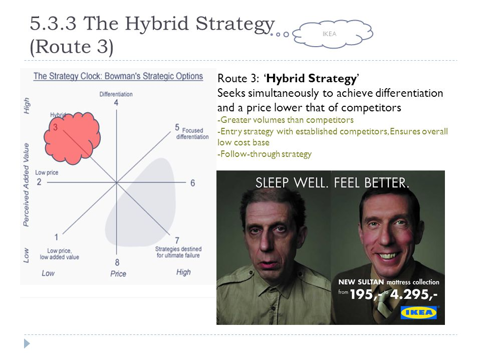 5.3.3 The Hybrid Strategy (Route 3) Route 3: 'Hybrid Strategy' Seeks simultaneously to achieve differentiation and a price lower that of competitors -