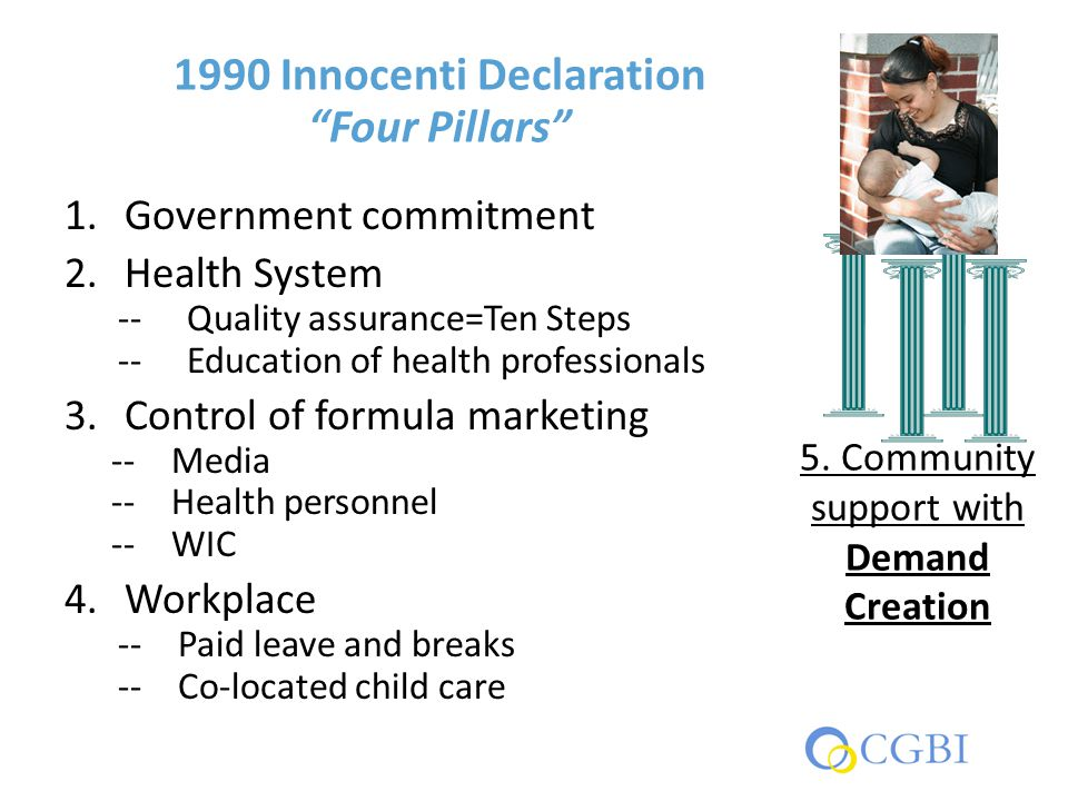 "1990 Innocenti Declaration ""Four Pillars"" 1.Government commitment 2.Health System -- Quality assurance=Ten Steps -- Education of health professionals"