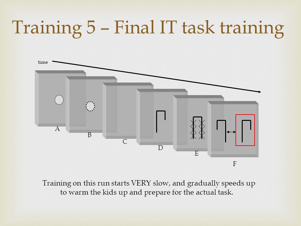 Training 5 – Final IT task training time A B C D E F Training on this run starts VERY slow, and gradually speeds up to warm the kids up and prepare for the actual task.