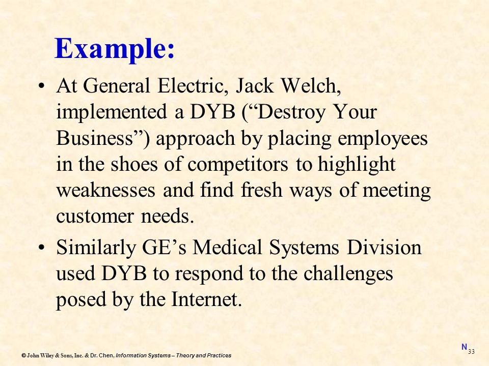 Dr. Chen, Information Systems – Theory and Practices  John Wiley & Sons, Inc. & Dr. Chen, Information Systems – Theory and Practices 32 D'Aveni's Hy