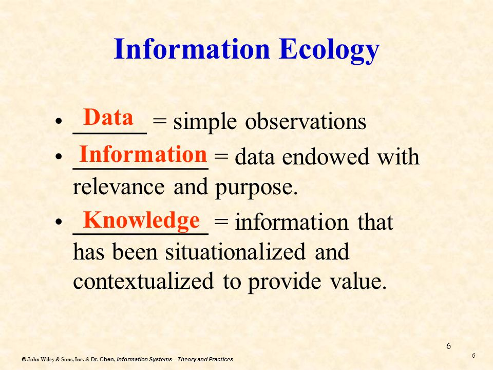 Dr.Chen, Information Systems – Theory and Practices  John Wiley & Sons, Inc.