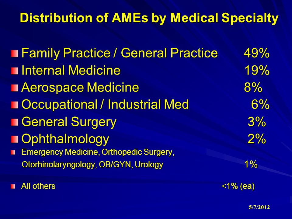 Distribution of AMEs by Medical Specialty 5/7/2012 Family Practice / General Practice 49% Internal Medicine19% Aerospace Medicine 8% Occupational / In