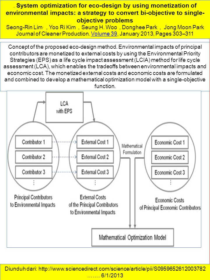 Concept of the proposed eco-design method.