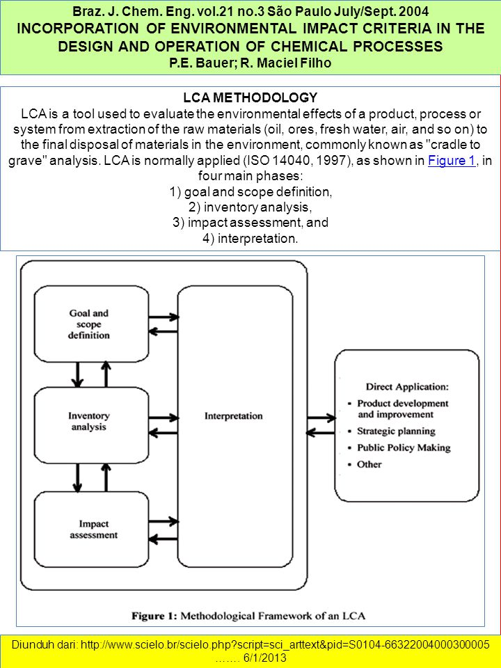 LCA METHODOLOGY LCA is a tool used to evaluate the environmental effects of a product, process or system from extraction of the raw materials (oil, ores, fresh water, air, and so on) to the final disposal of materials in the environment, commonly known as cradle to grave analysis.