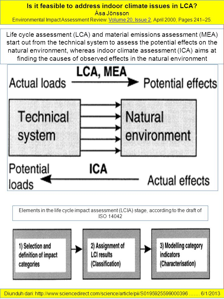 Life cycle assessment (LCA) and material emissions assessment (MEA) start out from the technical system to assess the potential effects on the natural environment, whereas indoor climate assessment (ICA) aims at finding the causes of observed effects in the natural environment Diunduh dari: http://www.sciencedirect.com/science/article/pii/S0195925599000396 …….