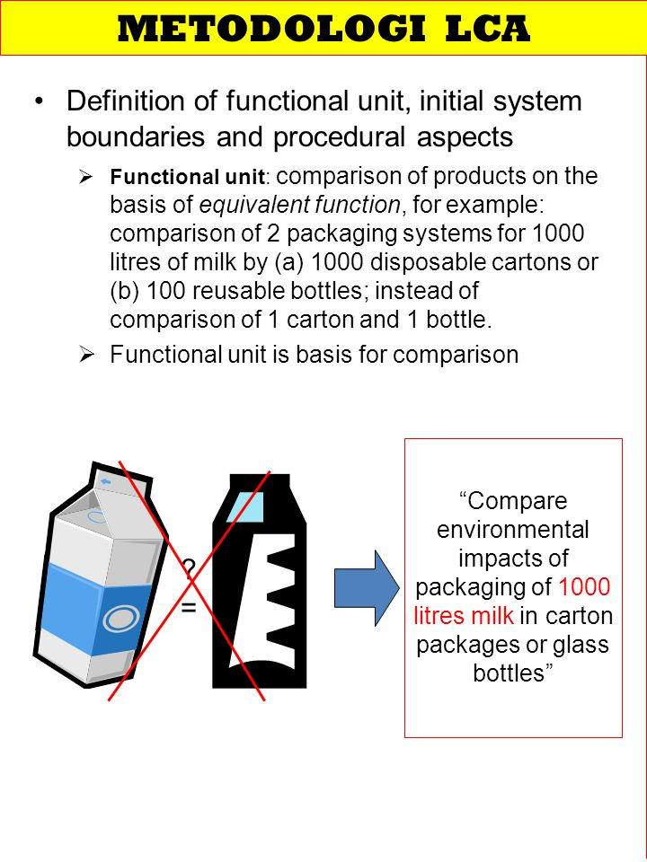 Definition of functional unit, initial system boundaries and procedural aspects   Functional unit: comparison of products on the basis of equivalent function, for example: comparison of 2 packaging systems for 1000 litres of milk by (a) 1000 disposable cartons or (b) 100 reusable bottles; instead of comparison of 1 carton and 1 bottle.