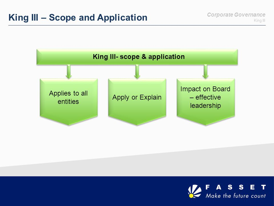 Corporate Governance King III King III – Scope and Application King III- scope & application Applies to all entities Apply or Explain Impact on Board