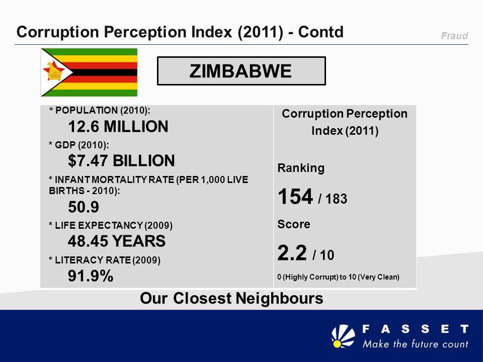 Fraud Corruption Perception Index (2011) - Contd ZIMBABWE Our Closest Neighbours * POPULATION (2010): 12.6 MILLION * GDP (2010): $7.47 BILLION * INFAN