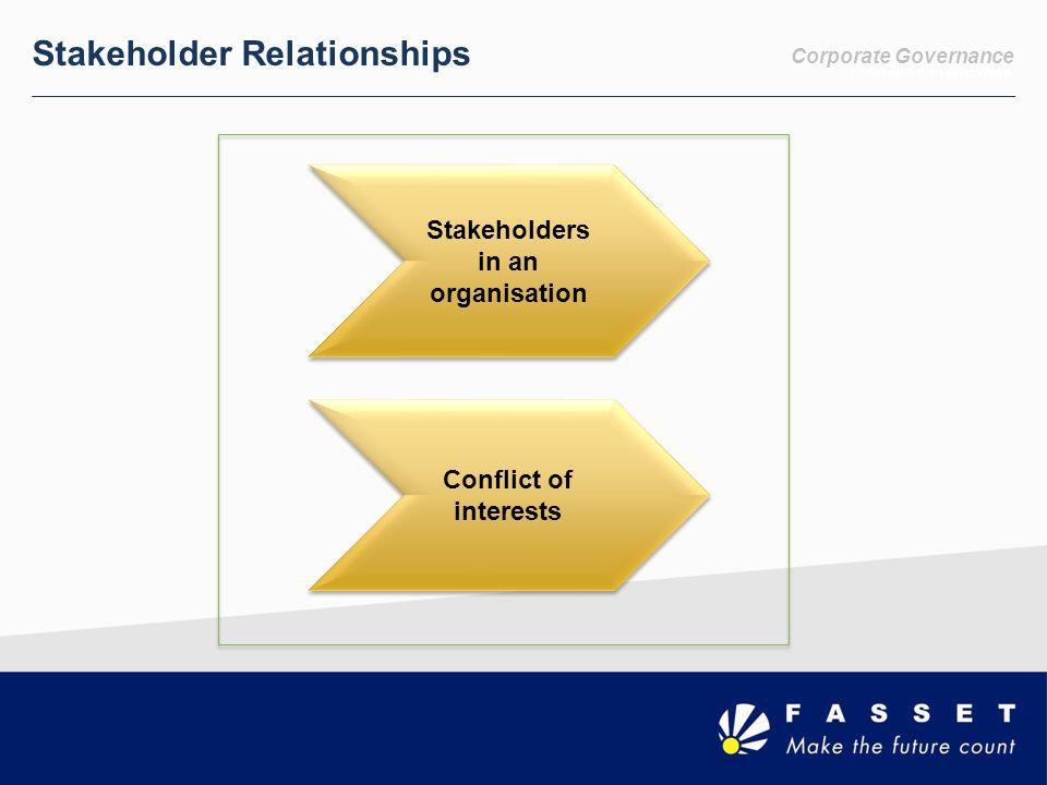 Corporate Governance Stakeholder Relationships Legislative Framework Stakeholders in an organisation Conflict of interests