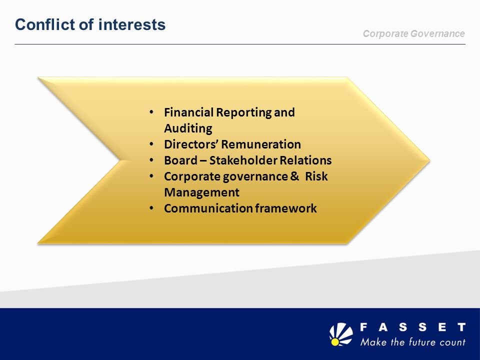 Corporate Governance Conflict of interests Financial Reporting and Auditing Directors' Remuneration Board – Stakeholder Relations Corporate governance