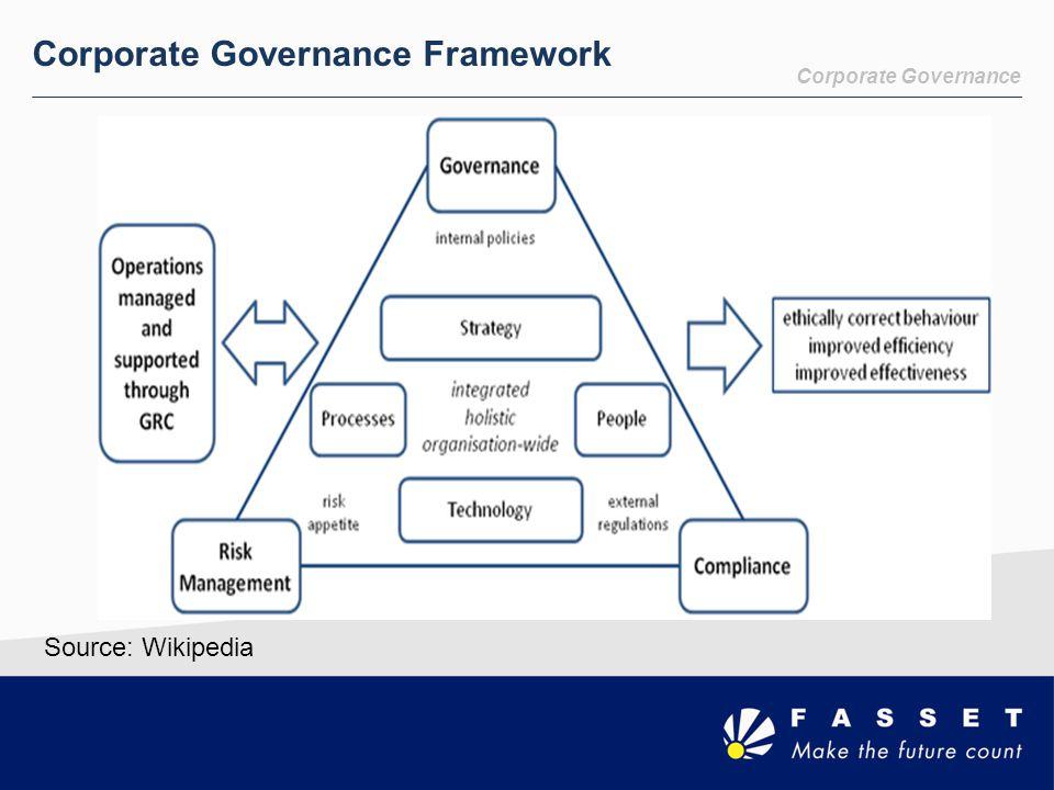 Corporate Governance Corporate Governance Framework Source: Wikipedia