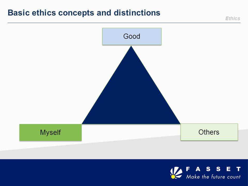 Ethics Basic ethics concepts and distinctions Good Myself Others
