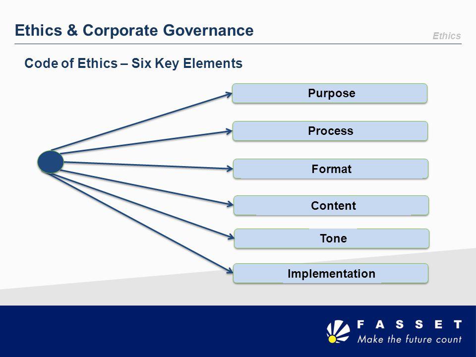 Ethics Ethics & Corporate Governance Code of Ethics – Six Key Elements Purpose Process Format Content Tone Implementation