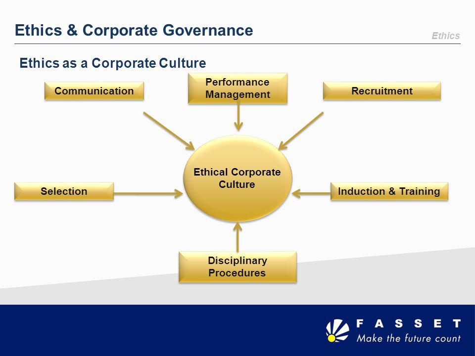Ethics Ethics & Corporate Governance Ethics as a Corporate Culture Communication Recruitment Selection Induction & Training Disciplinary Procedures Et