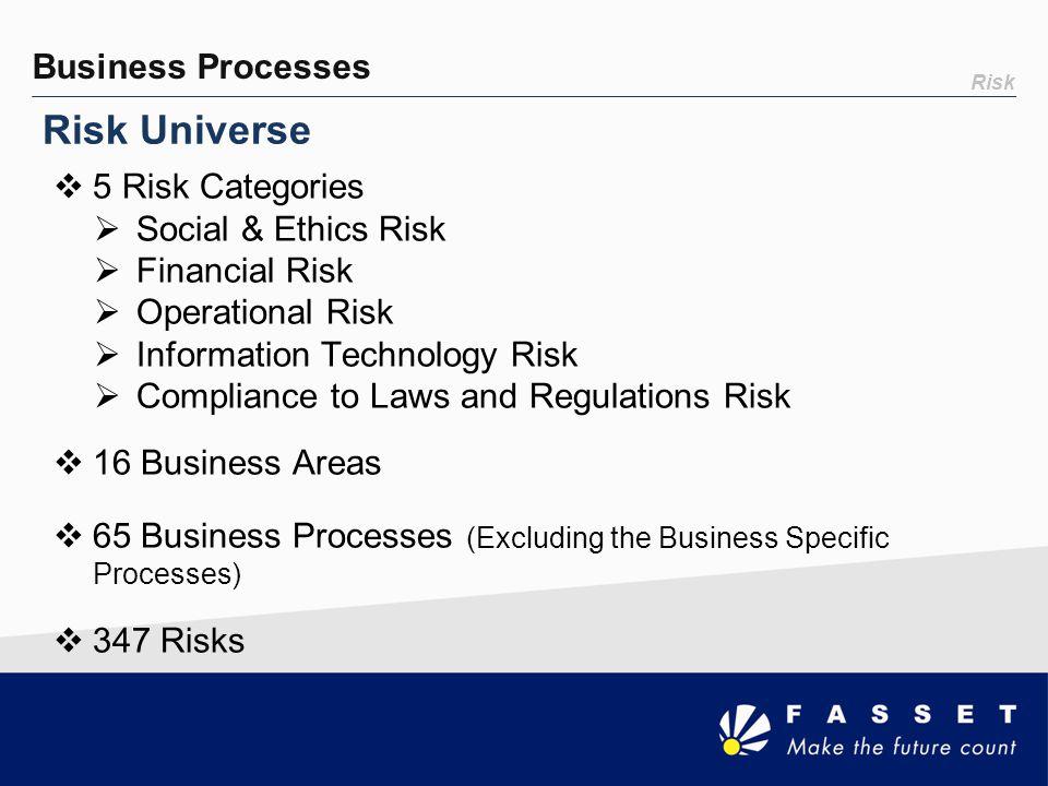 Risk Business Processes  5 Risk Categories  Social & Ethics Risk  Financial Risk  Operational Risk  Information Technology Risk  Compliance to L