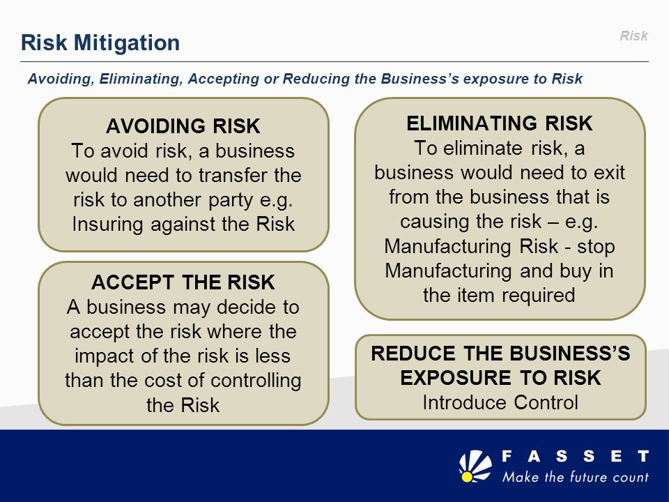 Risk Risk Mitigation AVOIDING RISK To avoid risk, a business would need to transfer the risk to another party e.g. Insuring against the Risk ELIMINATI