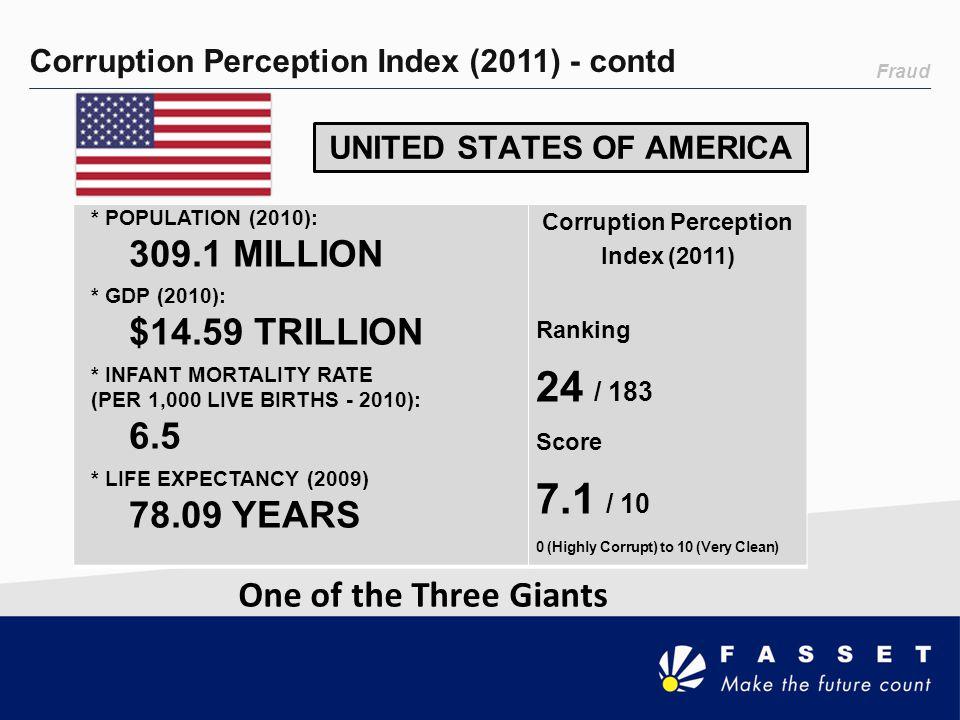 Fraud Corruption Perception Index (2011) - contd UNITED STATES OF AMERICA * POPULATION (2010): 309.1 MILLION * GDP (2010): $14.59 TRILLION * INFANT MO