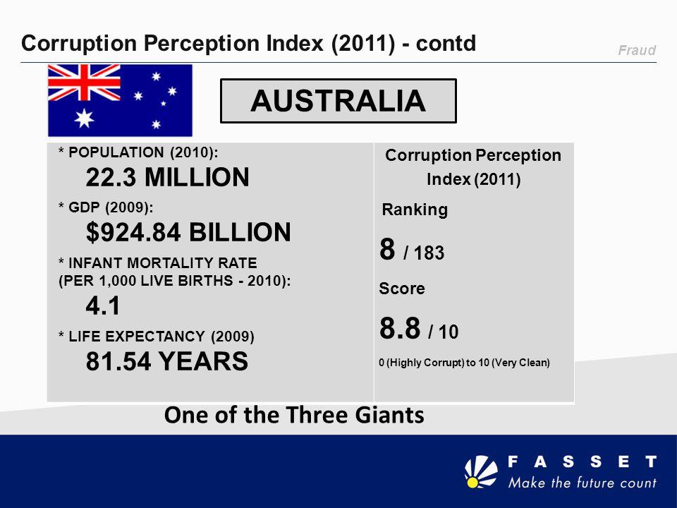 Fraud Corruption Perception Index (2011) - contd AUSTRALIA * POPULATION (2010): 22.3 MILLION * GDP (2009): $924.84 BILLION * INFANT MORTALITY RATE (PE