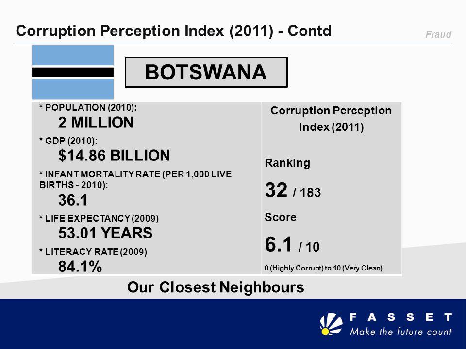 Fraud Corruption Perception Index (2011) - Contd BOTSWANA Our Closest Neighbours * POPULATION (2010): 2 MILLION * GDP (2010): $14.86 BILLION * INFANT