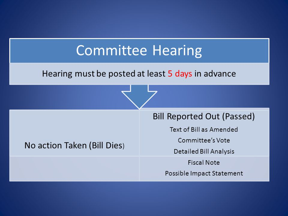 No action Taken (Bill Dies ) Bill Reported Out (Passed) Text of Bill as Amended Committee's Vote Detailed Bill Analysis Fiscal Note Possible Impact Statement Committee Hearing Hearing must be posted at least 5 days in advance