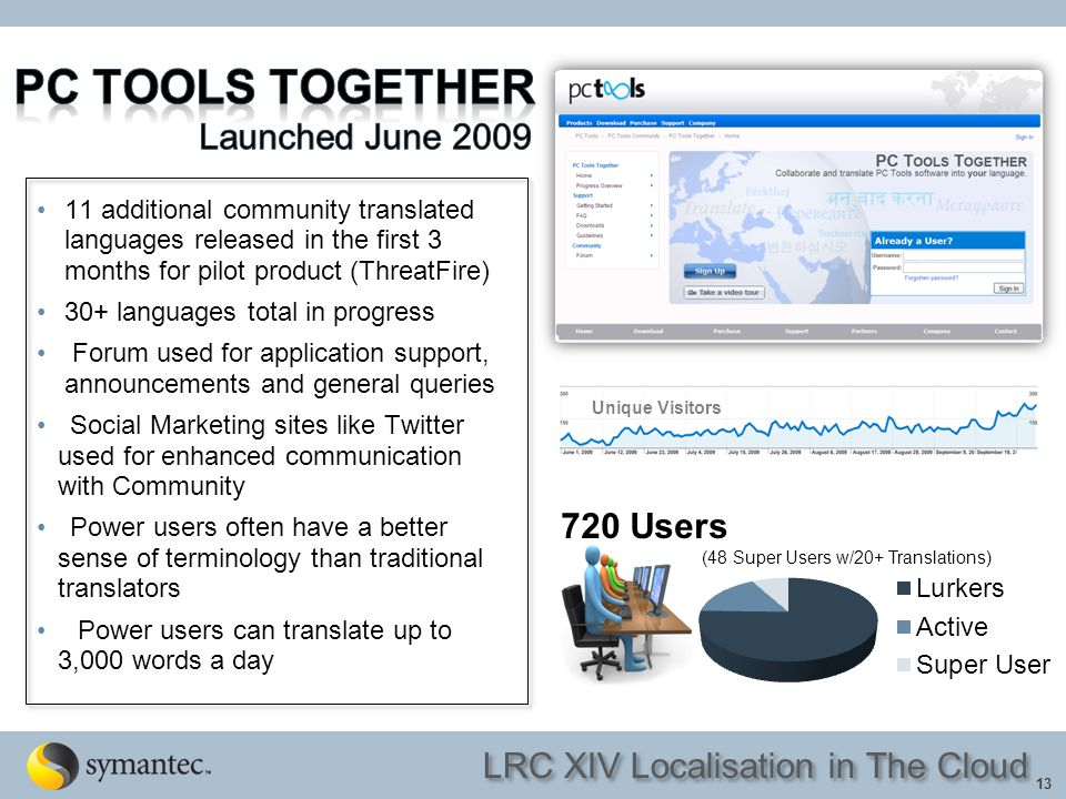 LRC XIV Localisation in The Cloud 13 11 additional community translated languages released in the first 3 months for pilot product (ThreatFire) 30+ languages total in progress Forum used for application support, announcements and general queries Social Marketing sites like Twitter used for enhanced communication with Community Power users often have a better sense of terminology than traditional translators Power users can translate up to 3,000 words a day 720 Users (48 Super Users w/20+ Translations) Unique Visitors