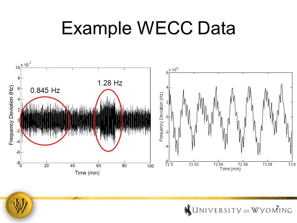 Example WECC Data 7 1.28 Hz 0.845 Hz
