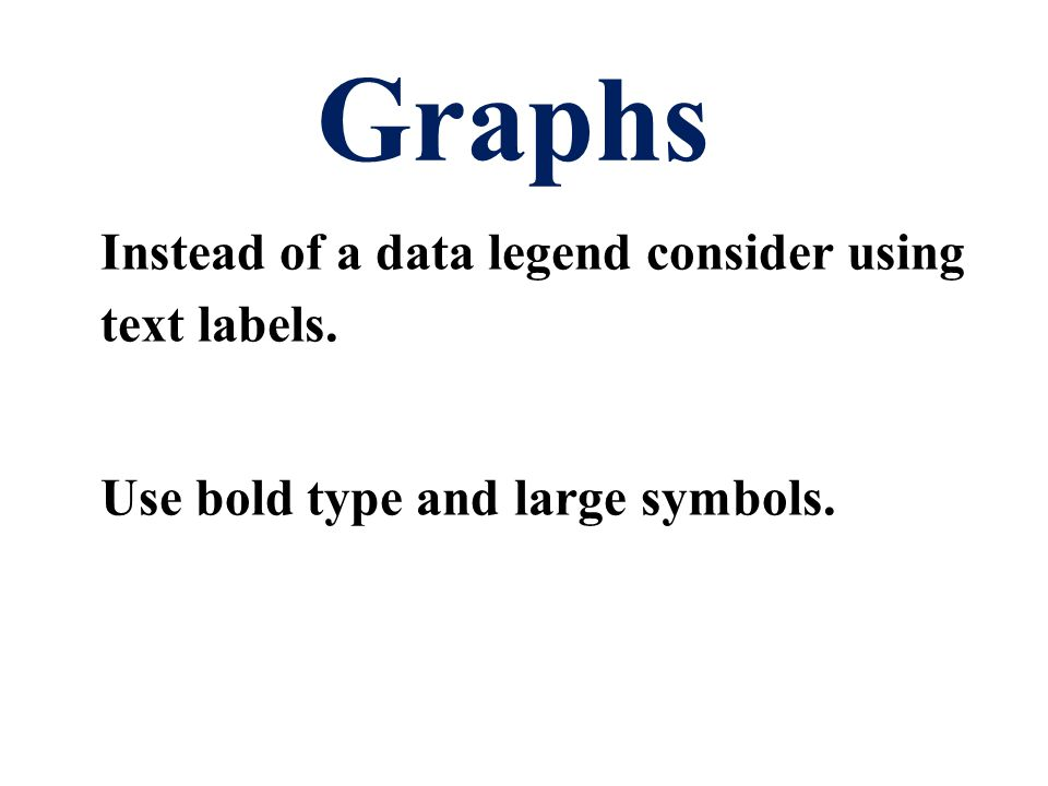 Instead of a data legend consider using text labels. Use bold type and large symbols. Graphs