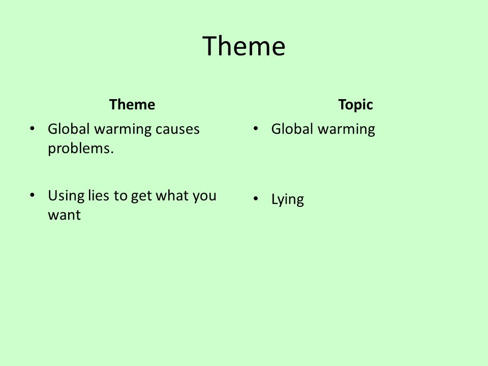 Theme Global warming causes problems. Using lies to get what you want Topic Global warming Lying