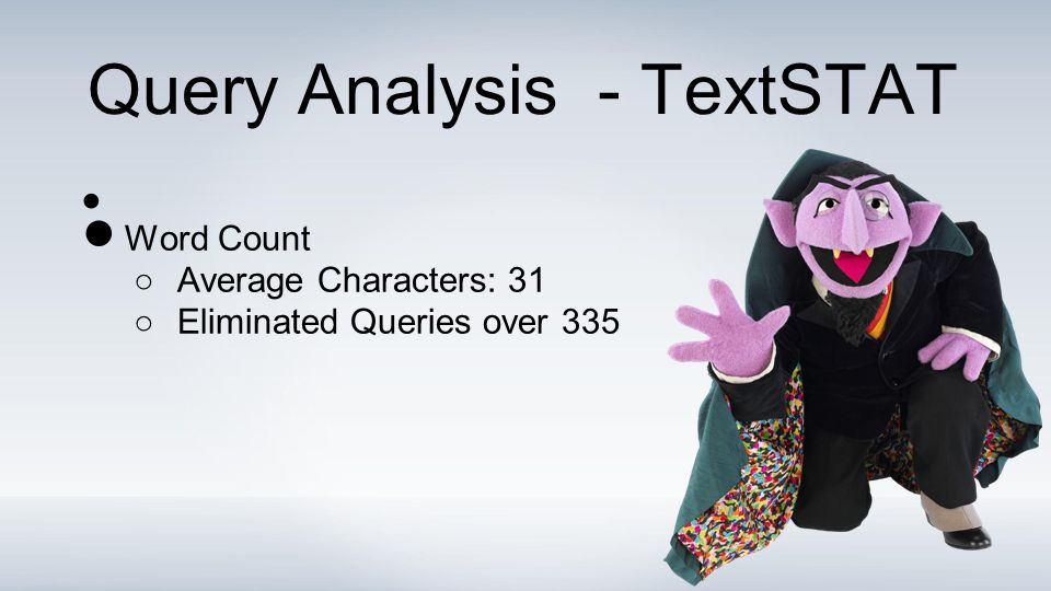 ● Word Count ○Average Characters: 31 ○Eliminated Queries over 335 Query Analysis - TextSTAT