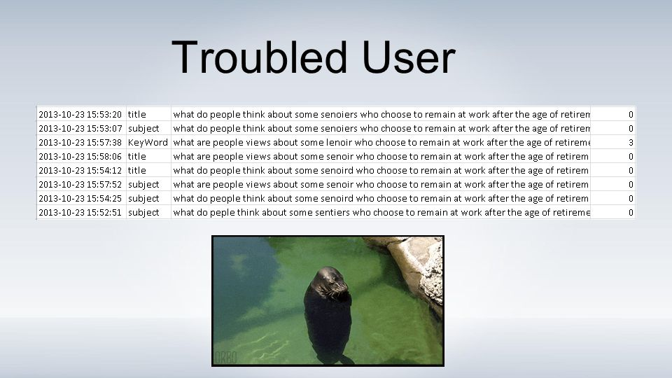 Troubled User