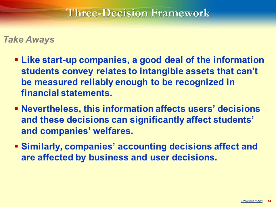 14 Three-Decision Framework  Like start-up companies, a good deal of the information students convey relates to intangible assets that can't be measured reliably enough to be recognized in financial statements.
