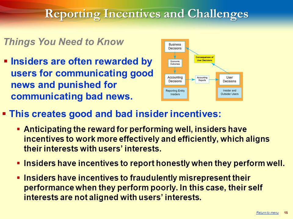 15 Reporting Incentives and Challenges Things You Need to Know  Insiders are often rewarded by users for communicating good news and punished for communicating bad news.