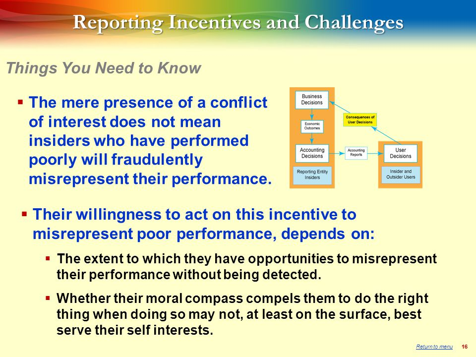 16 Reporting Incentives and Challenges Things You Need to Know  The mere presence of a conflict of interest does not mean insiders who have performed poorly will fraudulently misrepresent their performance.