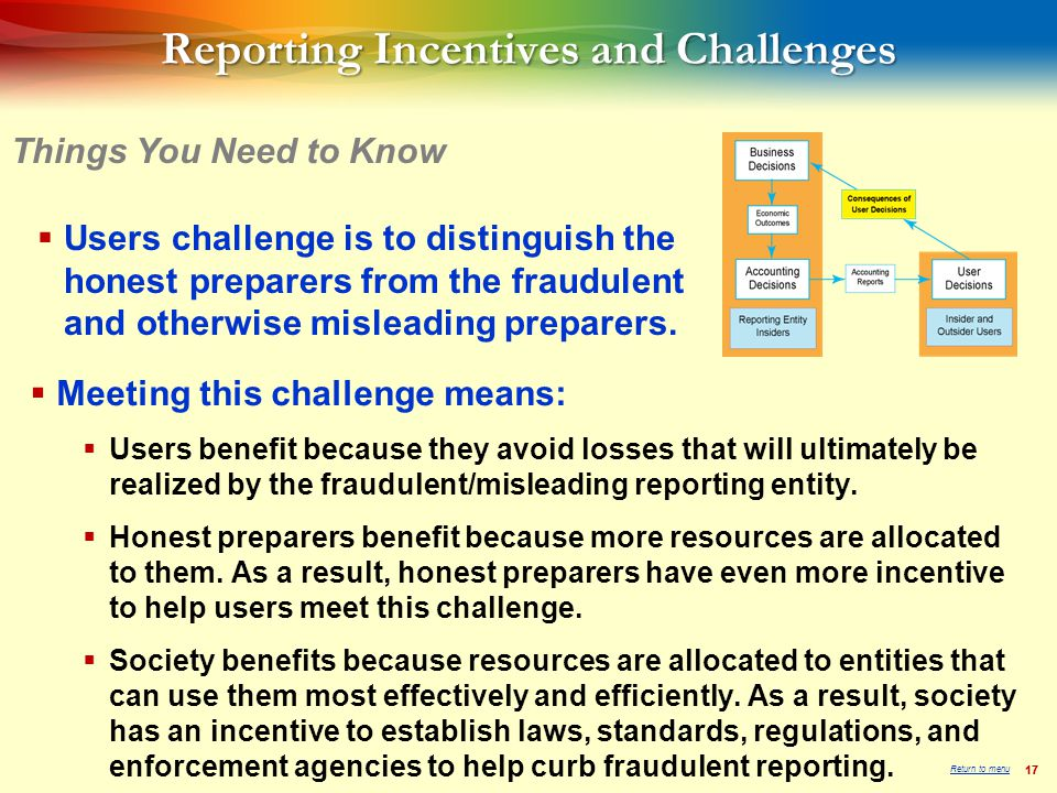 17 Reporting Incentives and Challenges Things You Need to Know  Users challenge is to distinguish the honest preparers from the fraudulent and otherwise misleading preparers.