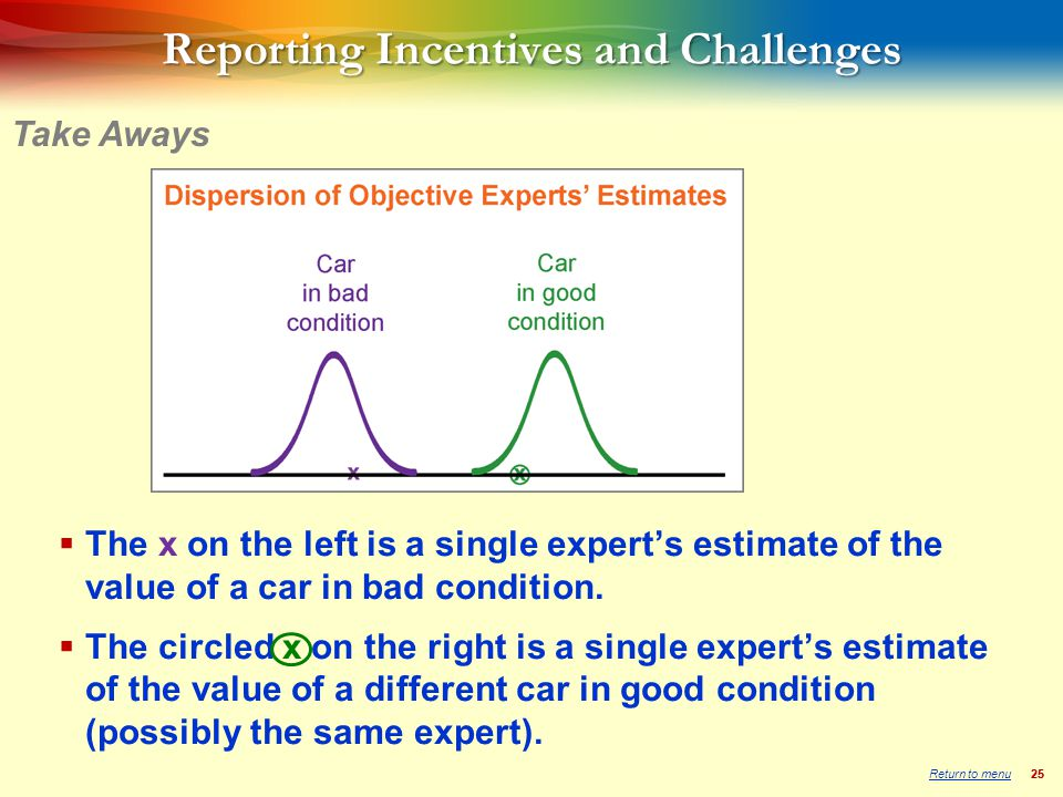 25 Reporting Incentives and Challenges  The x on the left is a single expert's estimate of the value of a car in bad condition.