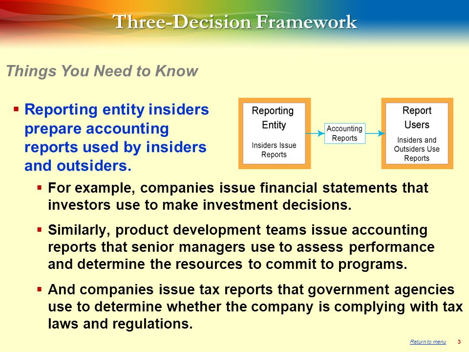 33  Reporting entity insiders prepare accounting reports used by insiders and outsiders.