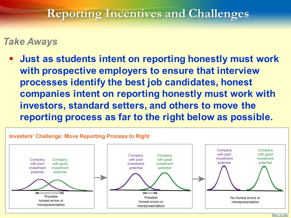 37  Just as students intent on reporting honestly must work with prospective employers to ensure that interview processes identify the best job candidates, honest companies intent on reporting honestly must work with investors, standard setters, and others to move the reporting process as far to the right below as possible.