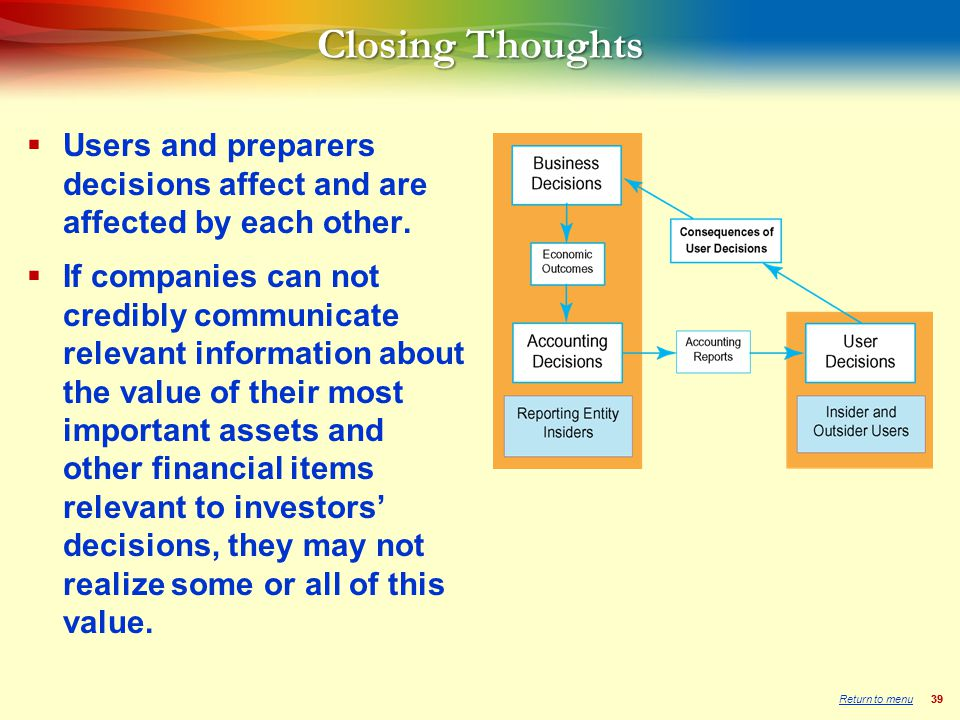 39 Closing Thoughts  Users and preparers decisions affect and are affected by each other.