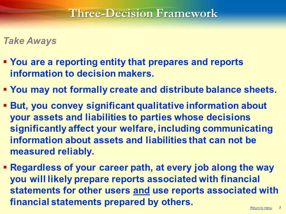 77 Three-Decision Framework  You are a reporting entity that prepares and reports information to decision makers.