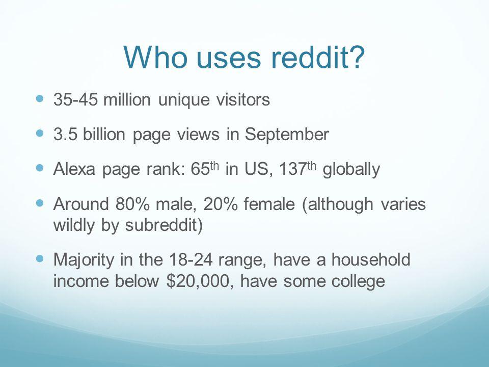 Who uses reddit.