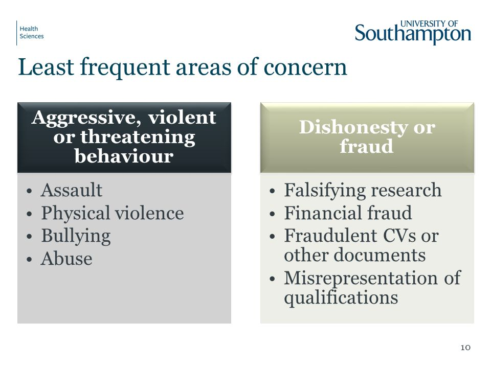 Least frequent areas of concern Aggressive, violent or threatening behaviour Assault Physical violence Bullying Abuse Dishonesty or fraud Falsifying research Financial fraud Fraudulent CVs or other documents Misrepresentation of qualifications 10