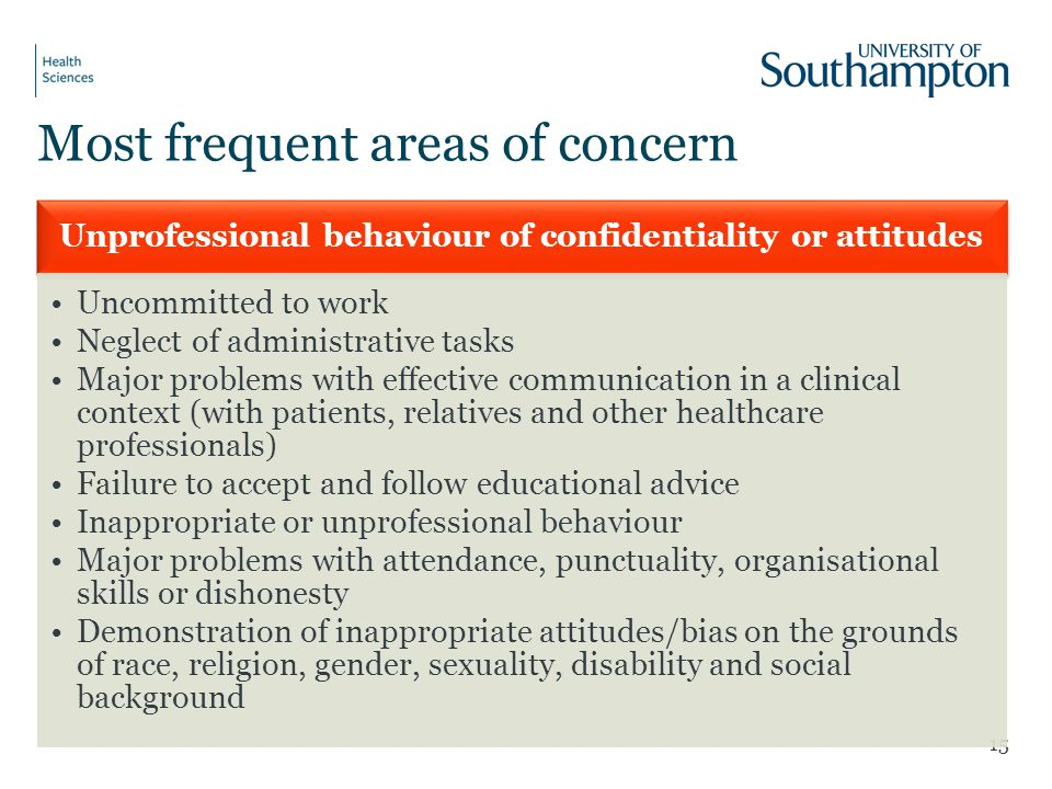Most frequent areas of concern 15 Unprofessional behaviour of confidentiality or attitudes Uncommitted to work Neglect of administrative tasks Major problems with effective communication in a clinical context (with patients, relatives and other healthcare professionals) Failure to accept and follow educational advice Inappropriate or unprofessional behaviour Major problems with attendance, punctuality, organisational skills or dishonesty Demonstration of inappropriate attitudes/bias on the grounds of race, religion, gender, sexuality, disability and social background