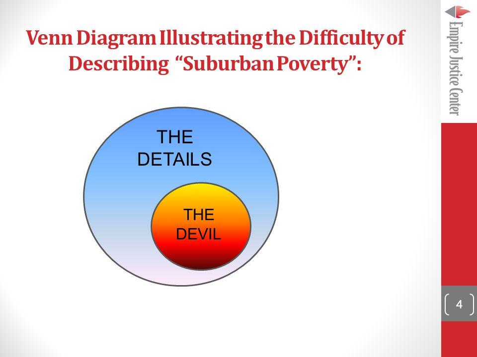 Venn Diagram Illustrating the Difficulty of Describing Suburban Poverty : THE DETAILS THE DEVIL 4