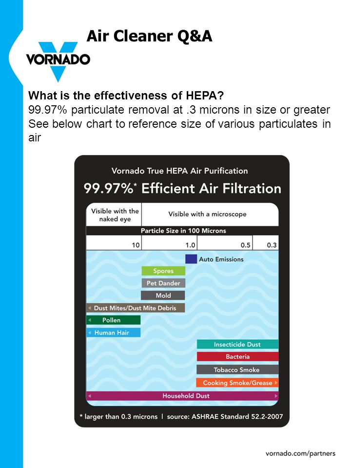 What is the effectiveness of HEPA? 99.97% particulate removal at.3 microns in size or greater See below chart to reference size of various particulate
