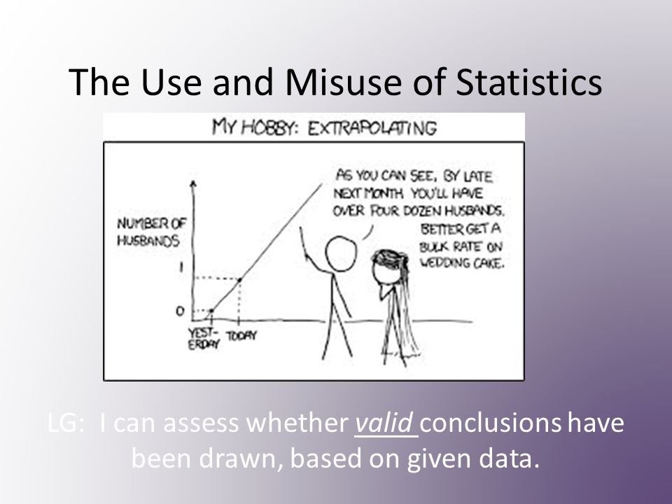 The Use and Misuse of Statistics LG: I can assess whether valid conclusions have been drawn, based on given data.