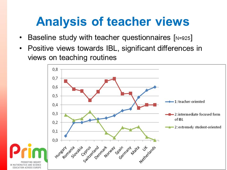 Analysis of teacher views Baseline study with teacher questionnaires [ N=925 ] Positive views towards IBL, significant differences in views on teaching routines