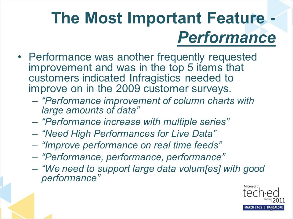 The Most Important Feature - Performance Performance was another frequently requested improvement and was in the top 5 items that customers indicated