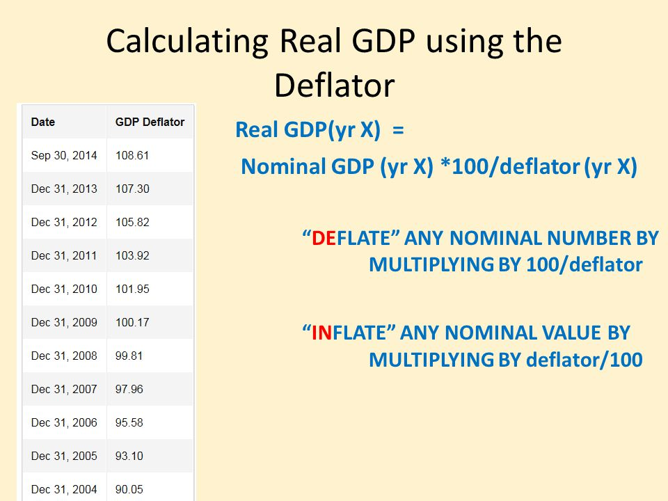 """Calculating Real GDP using the Deflator Real GDP(yr X) = Nominal GDP (yr X) *100/deflator (yr X) """"DEFLATE"""" ANY NOMINAL NUMBER BY MULTIPLYING BY 100/de"""