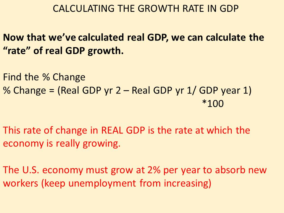 """CALCULATING THE GROWTH RATE IN GDP Now that we've calculated real GDP, we can calculate the """"rate"""" of real GDP growth. Find the % Change % Change = (R"""
