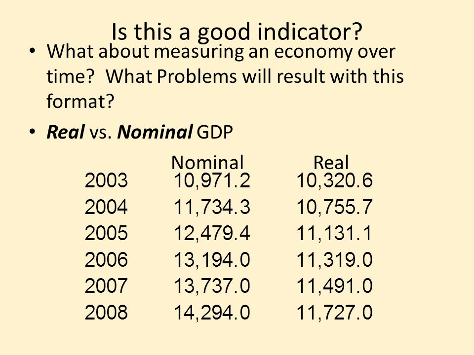 Is this a good indicator? What about measuring an economy over time? What Problems will result with this format? Real vs. Nominal GDP NominalReal